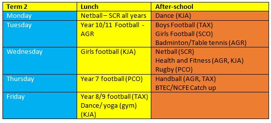 Term 2 PE Clubs