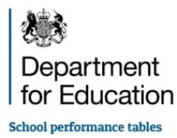 Performance Tables | Aylesford School, Kent